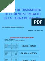 PRODUCCIÓN 2000-2018.pptx