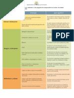 Tabla de Habilidades y Estrategias Para Comprensión Lectora