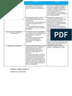 API 2 de Evaluacion y Diseño