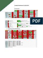 Perangkat Pembelajaran 2018-2019 SDIT Al-Mukhlishin