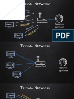 Networks-Pre-Connection-Attacks.pdf