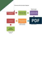 Alur Penyusunan Buku Rancangan Pengajaran.docx