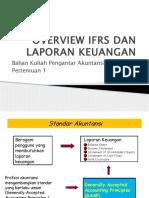 1) Overview Laporan Keuangan