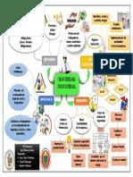 Mapa-Seguridad.pdf
