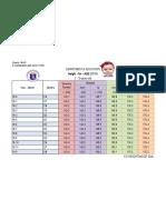 Nutri Stat Table