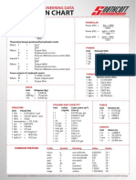 Hydraulic Conversion Chart