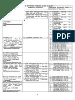 Approved+vendors_+upto+29.05.2019.pdf