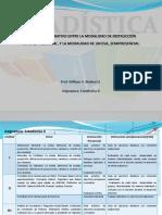 Cuadro Comparativo Entre La Modalidad de Instrucción Actual y Se,ipresencial EVA