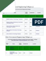 KERALA ENGG. College list