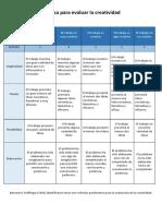 Rúbrica Editable Para Evaluar La Creatividad