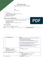 Undergraduate Class - BRM Schedule (1) (1).Docx