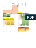 LIT Datos de Reservorio
