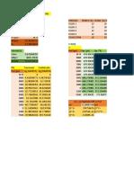 LIT Datos Pruebas