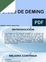 Ciclo de Deming1