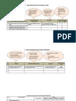 2. Petunjuk Tabel Analisis (Contoh)