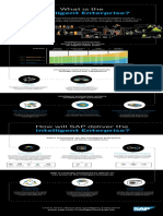 Intelligent Enterprise_Infographic_20180601__.pdf
