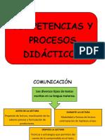 Competencias y Procesos Didácticos (1)