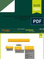 Procedimiento Toma y Transferencia de Datos Al Csi 2130 ( 1 )