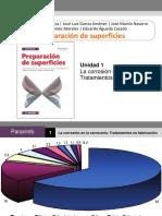 Presentación– Unidad 1- Preparación de Superficies PARANINFO
