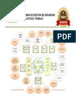 iso 45001 sistemas de gestion seguridad.pdf