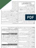 Hajj o Umrah k 25 Madani Phool course