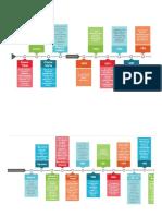 Linea de tiempo de la Psicoterapia.pdf