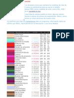 1000 Colores