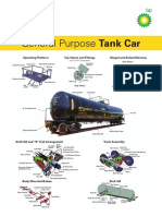General Purpose Tank Car