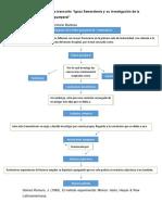 Mapa conceptual de La Paráfrasis Del Texto Transcrito