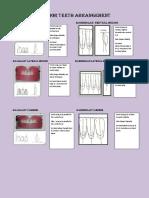 Anterior Teeth Arrangement 2