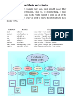 Modal Verbs and Their Substitutes 1