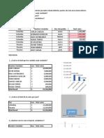 Ejercicio Excel Sena 1
