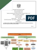Act1 U4 Mapa Conceptual Trasformaciones Pedagogia