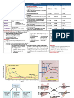 Drugs for Diabetes.pdf