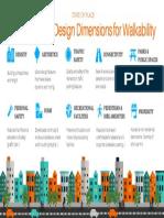 10+Urban+Design+Dimensions_PDF