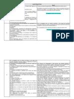 Ley de Cultura Cívica Anterior - Actual 11-06-19
