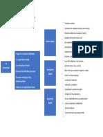 Manual Abstracto UF1