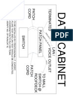 Parts of Data Cabinet