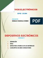 DISPOSITIVOS ELECTRONICOS 1