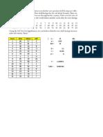 Assignment Statistik Industri