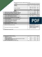 KPI.pdf