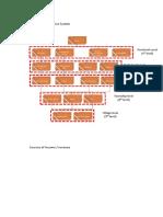 China Administrative System.docx