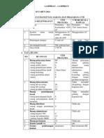 Lampiran Profil Utd 2019 RSUD dr. H. Soemarno Sosroatmodjo Kuala Kapuas PDF