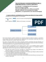 TEMA 2 ASPECTOS CULTURALES Y SOCIOLINGÜÍSTICOS DE LA ENSEÑANZA-APRENDIZAJE DE LA LENGUA ESPAÑOLA