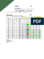 Tabla de Diametros Tuberia Pvc-riegos