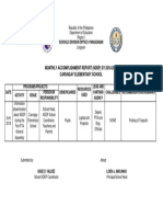 Monthly Accomplishment Report (Ndep) s.y. 2018-2019