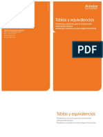 Tablas y Equivalencias ACINDAR.pdf