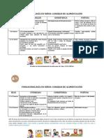 Utensilios y Consistencias 0-3-2