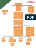 Genealogy of Abraham ( HUMSS 11-B BATCH 2019-2020 ) -John Pal Sacol/JezyMaeOcarez