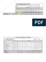 Cronograma de Adquision de Materiales Actualizado - Mayo - Modificado Junio Ok Si Da Okok